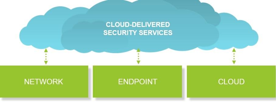 Webinar Cloud Security